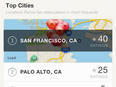 Ness Profile - Top Cities Summary ness profile city cities map ios apple light pastel vivid bright bold ratings location geolocation geo map pins infographics data visualization