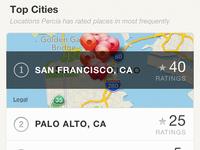 Ness Profile - Top Cities Summary