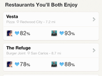 Ness profile restaurant recommendations