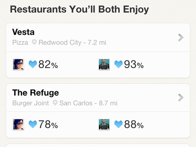 Ness Profile - Restaurant Recommendations