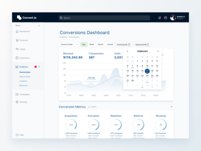 Dashboard exploration for e-commerce product