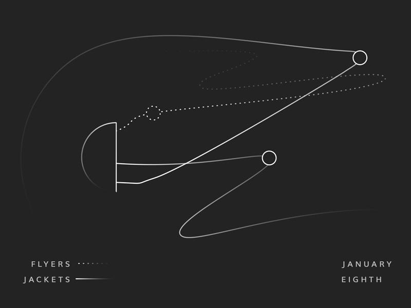 Blue Jackets Score: January 8, 2017 score typography columbus blue jackets hockey data visualization data minimal sports nhl infographics