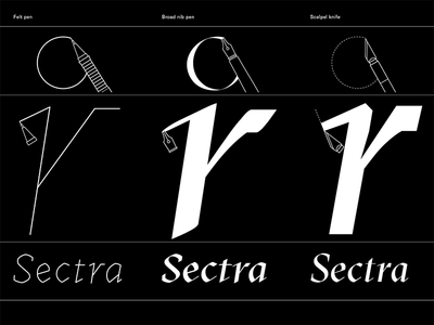 The Construction of GT Sectra