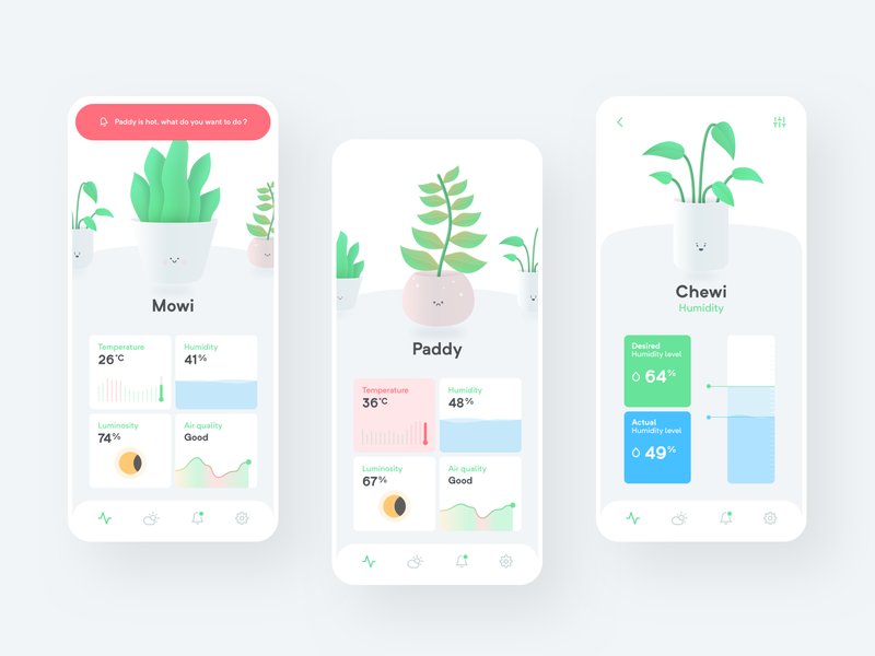 Plant pots app concept charts water notification ui levels informations dashboard app connected plant