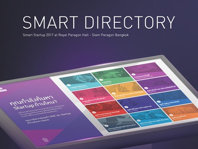 Smart directory event ui ux tv display screen interacctive directory smart
