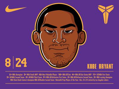 Kobe Bryant No. 8 And No. 24 Retirment