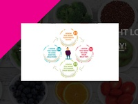 Health Club Web Page