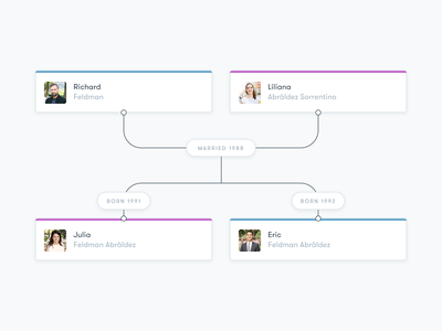 Family tree interface elements diagram family tree genealogy