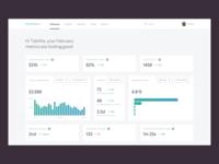 Agent metrics dashboard