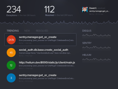 Sentry tv dashboard