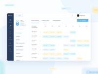 Desktop Interface for Pivot