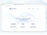 Medical cannabis company landing page