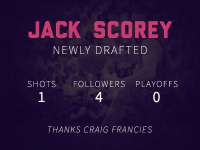 Newly Drafted rookie debut basketball dribbble stats thank you