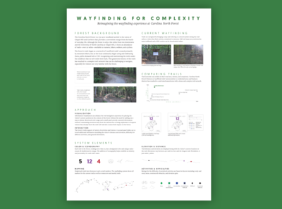 Wayfinding Research Poster
