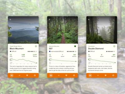 Mountain bike trail app detail views