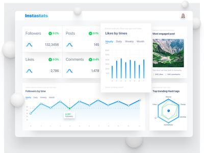 Analytics Stats Charts web bar data instagram dashboard graph chart calendar stat