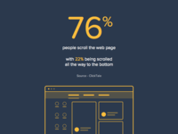 UX Myth - Infographic Poster