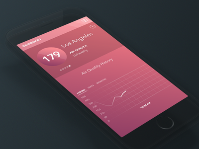 Air Quality Analytics ios ui ux mobile flat minimal app iphone interface analytics graph health dashboard