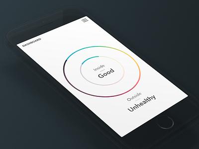 Air Quality Analytics 3 ios dashboard home mobile analytics health air quality app ui minimal simple radial