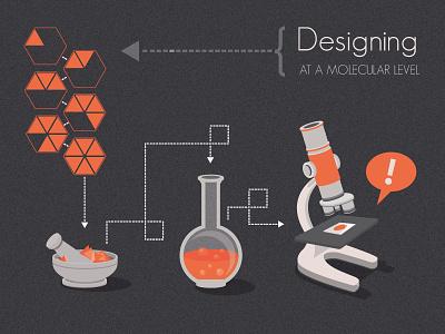 Designing: At a Molecular Level hexagon dark microscope beaker orange design vector illustrator chemistry science