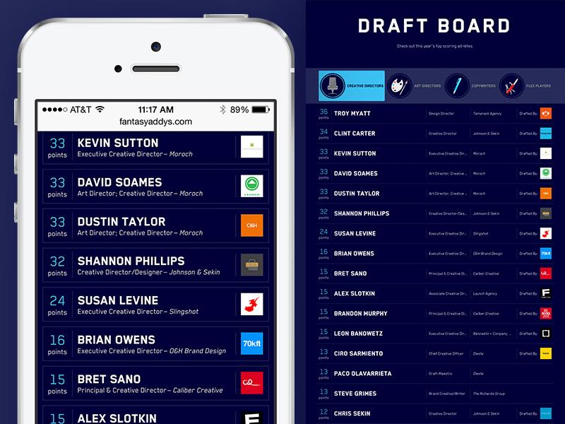 Fantasy Addys Draft Board