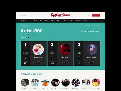Rolling Stone Charts Redesign Concept charts concept uiux ui webdesign web design desktop music chart newsfeed news magazine chart