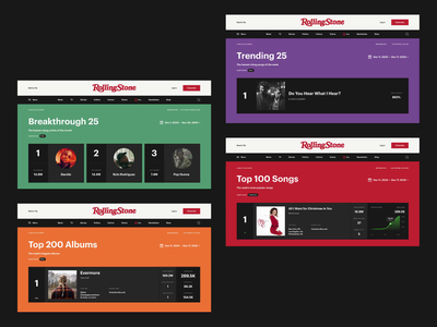 Rolling Stone Charts Redesign Concept music ui design ui uiux webdesign web design concept news newsfeed magazine charts chart