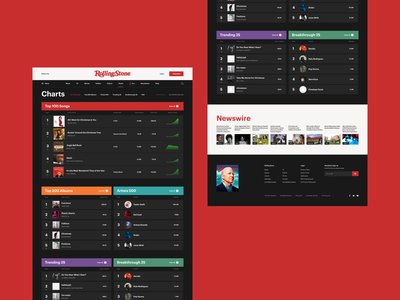 Rolling Stone Charts Redesign Concept concept ui design uiux uidesign news newsfeed magazine music music charts charts chart