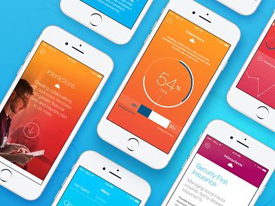 IBM Mobile App ux ui stadistics mobile iphone interfase ibm graphic data-viz article app