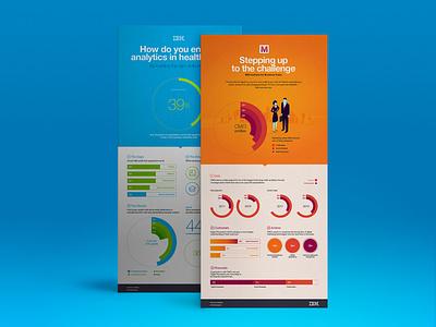IBM Infographics ux ui pie-chart illustration infographics stadistics mobile iphone interfase ibm graphic data-viz