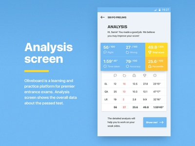 "App, part 1 — ""Oliveboard"" ui interface fireart studio fireart design data chart banking app android"