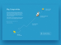 "Web, part 7 — ""Big Lingvoteka"""