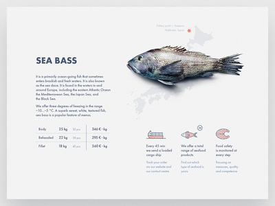 """Web, part 12 — """"Rostfish"""" web table sea product card outline icon map fish data"""