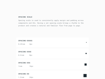 Spacing guide branding minimal ui simple spacing design typography app web website styleguide design system