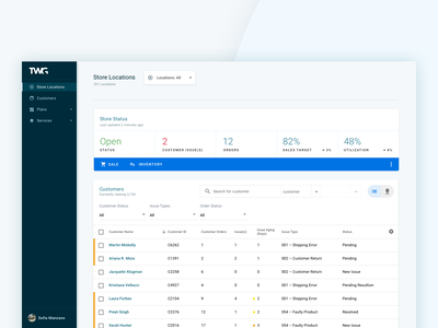 Material Dashboard table analytics web dashboard material ui