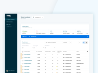 Material Dashboard