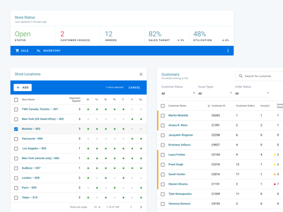 Material Components dashboard reporting google material design ui table design system component