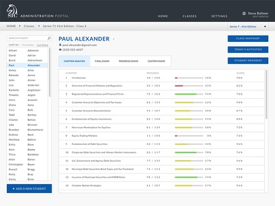 Admin Dashboard for STC