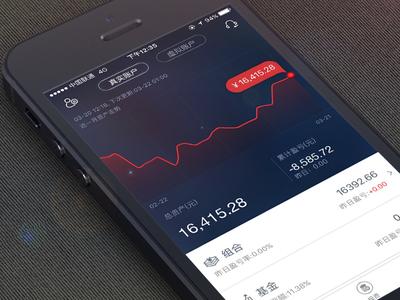 Mobile App Design | iPhone 6 chart statics finance ios app app ui