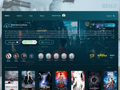 Benji -Show detail page