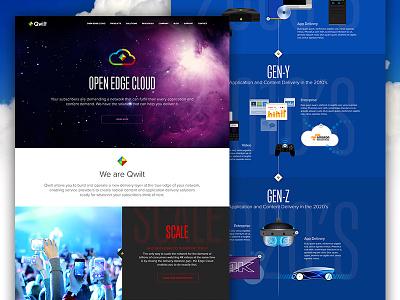 Qwilt - 2017 homepage technical illustration graphic design technology cloud web design