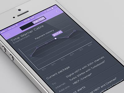 Mobile app account screen mobile app chart purple ios7