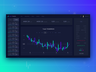 Crypto Trading Platform trading platform neon interface graph dashboard dark currency crypto chart bitcoin