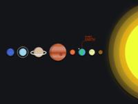 Little Solar System