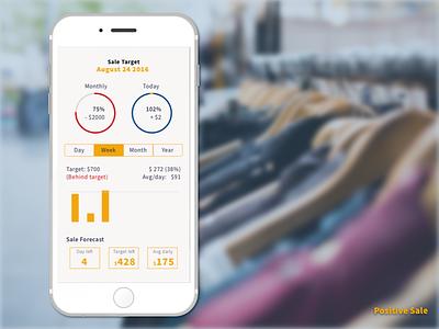 Positive Sale - Analytics Chart forecast clothing sale ecommerce chart analytics ui ux dailyui