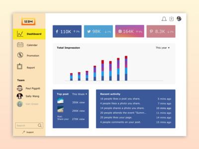 SEOM Social Media Monitoring Dashboard