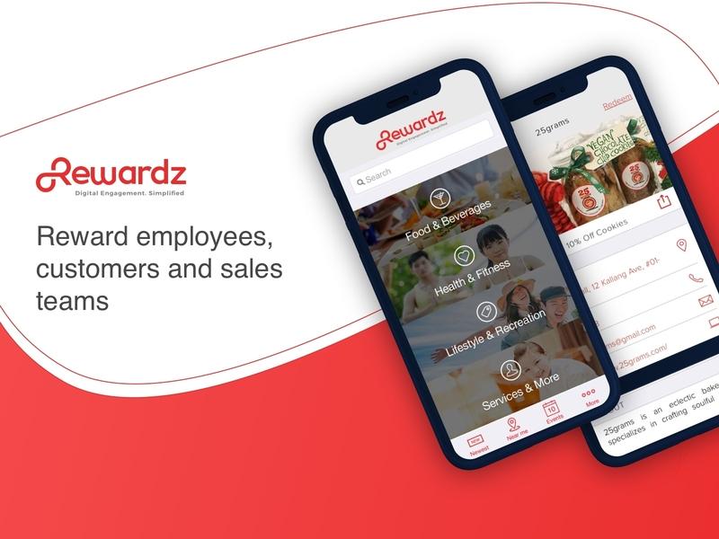 Rewardz - Empower Employees and Businesses fitness partner voucher rewards redeemer points parks incentive coupon