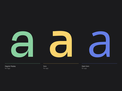 Giddy typefaces app figma identity branding type typeface typogaphy