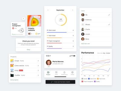 Giddy components design system performance card chart figma app elements ui components component