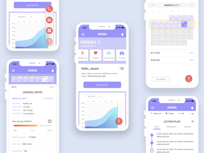 The Asthma Monitoring and Management App dashboard healthcare app healthcare ux tracking monitoring ios asthma health care health app ui design app